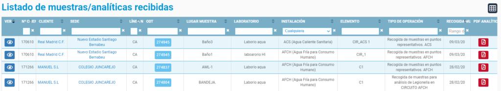 Nuevos listados de analíticas - Listados de muestras/analíticas recibidas