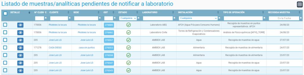 Nuevos listados de analíticas - Listado de muestras/analíticas pendientes de notificar al laboratorio