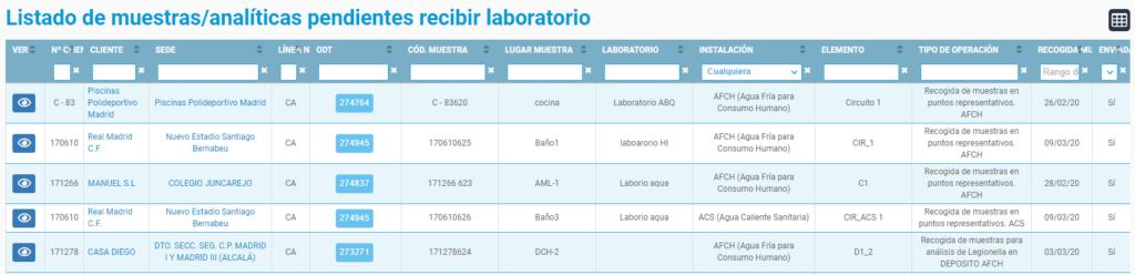 Nuevos listados de analíticas - Listado de muestras/analíticas pendientes de recibir del laboratorio